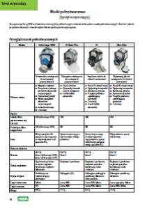 charakterystyka masek pełnotwarzowych frame