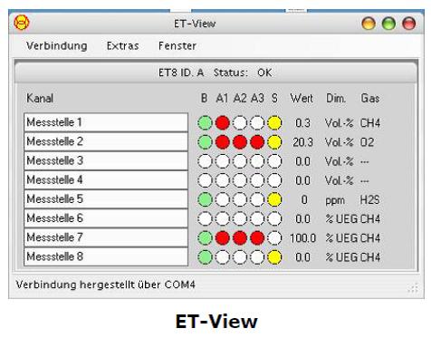 Oprogramowanie do centrali pomiarowych ET-View + ET-Diag (pakiet)